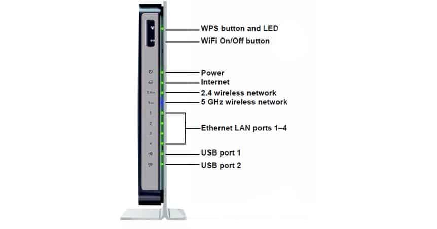netgear modem lights