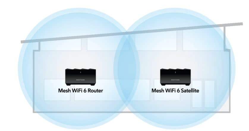 Wifi 6 Mesh