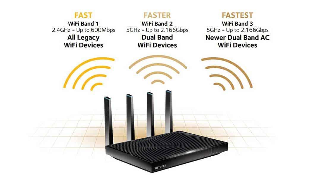 best modem for 4k streaming