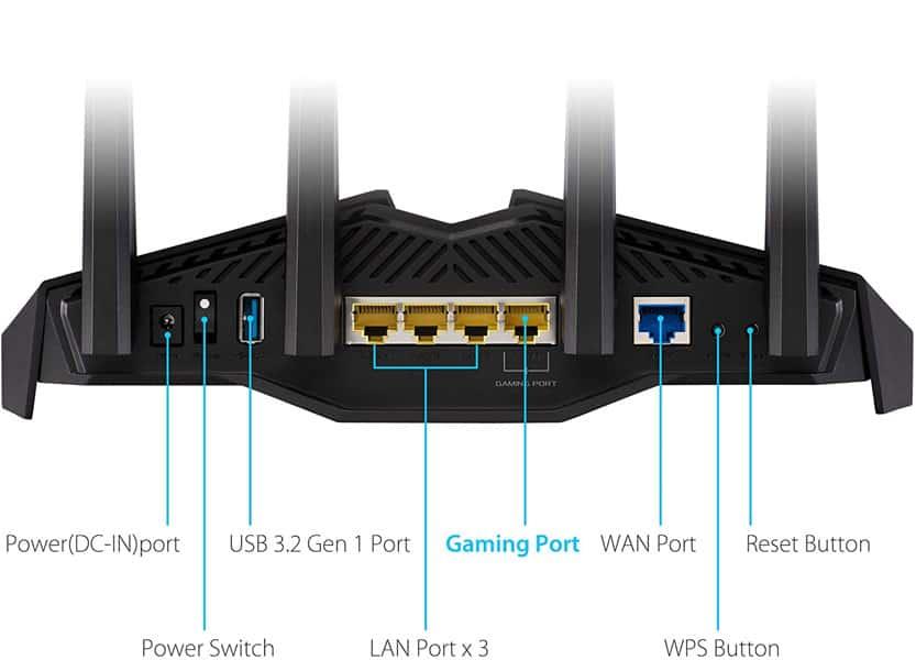 Ports on ASUS RT-AX82U